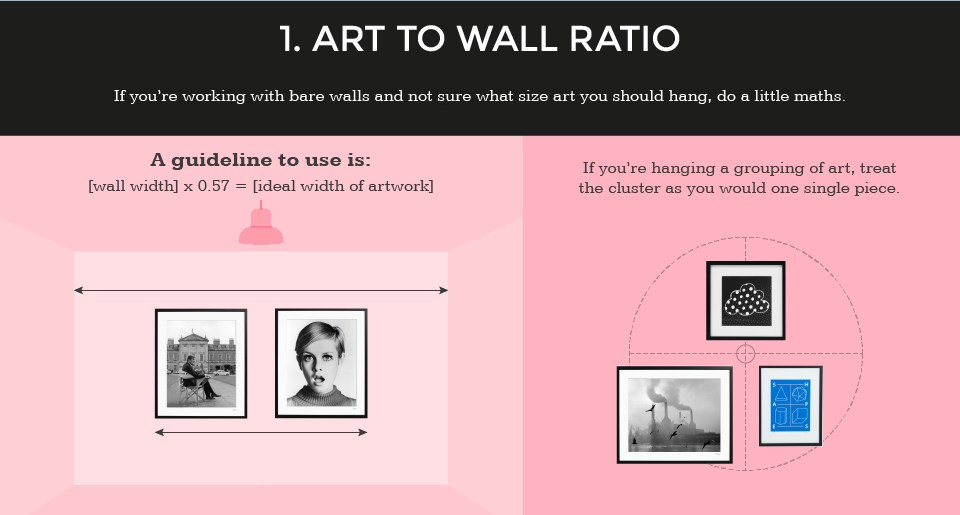 Guide to the art-to-wall ratio when hanging pictures