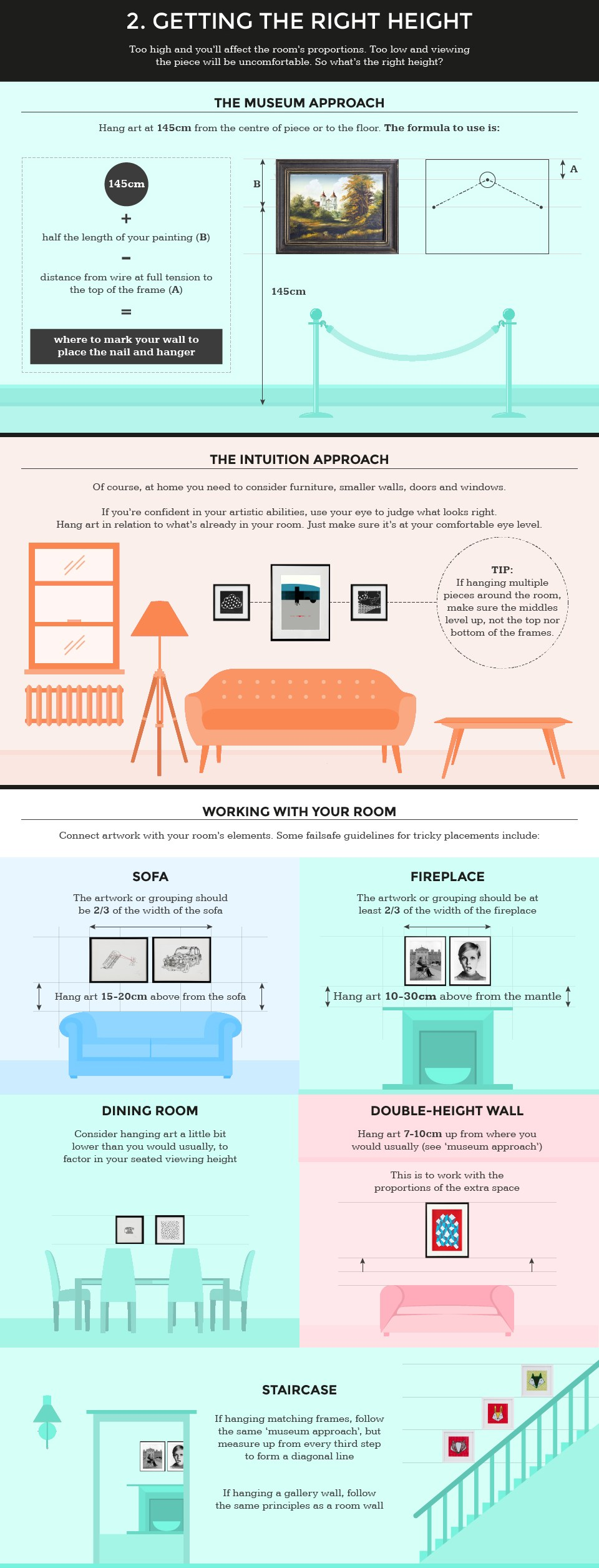 Guide to getting the right height when hanging pictures