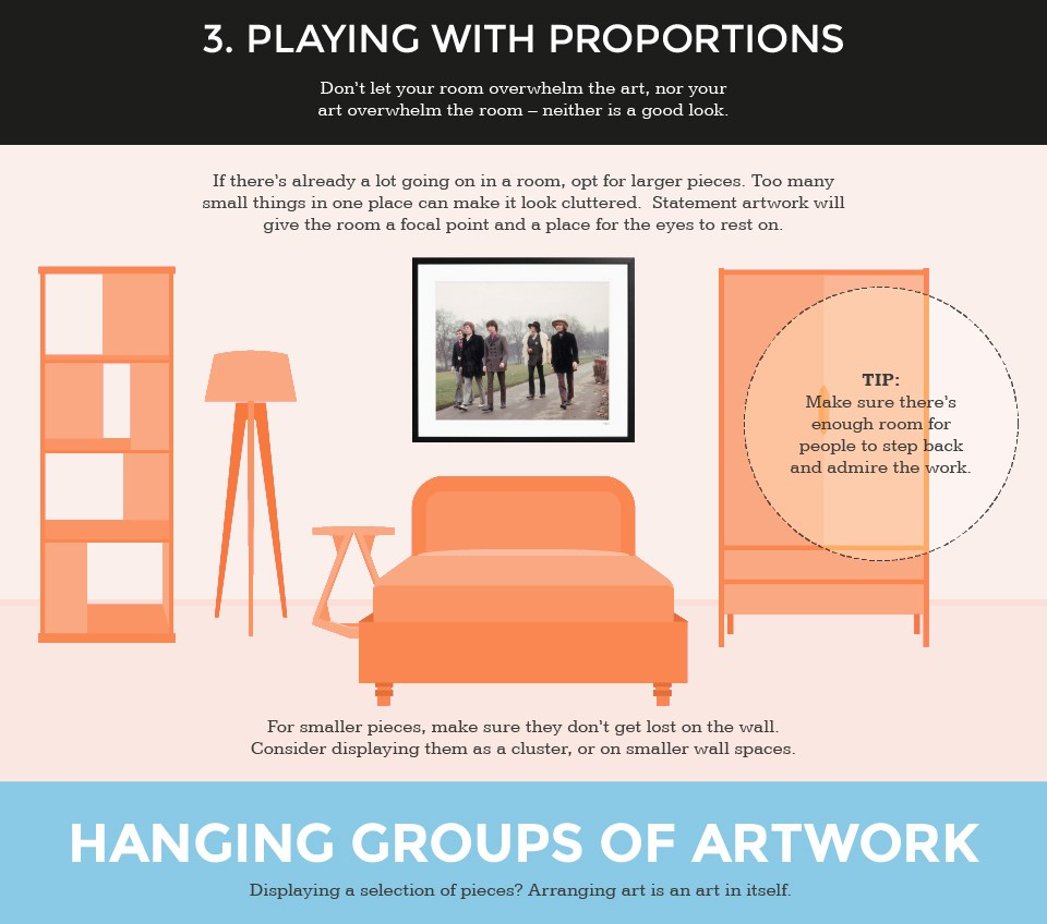 Guide to proportion and groups when hanging pictures